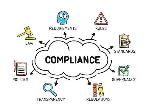 Compliance training for employers courses providers law for Regulatory plan template